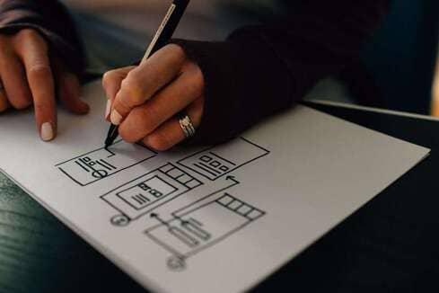 L'importance de l'UX pour un site web ambitieux